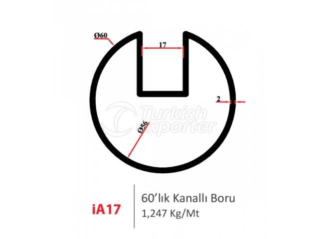 Profils IA 17