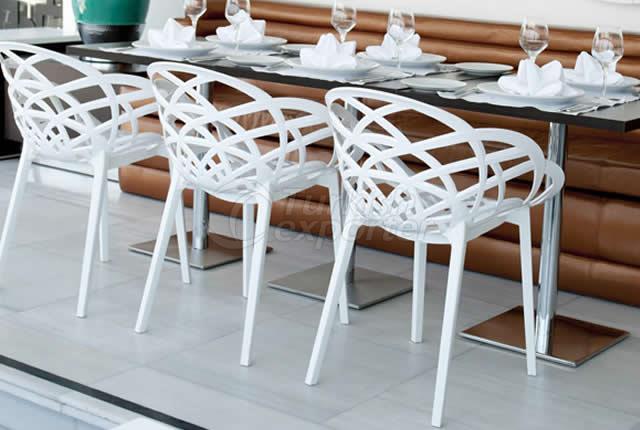 Tables Modus