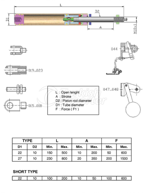 Block Lifts - Flexable