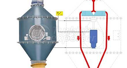 Silo Scale-Mass Flow Meter