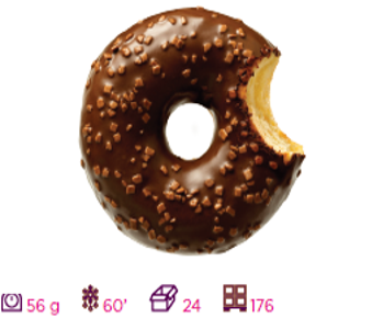 Donut Chocolate Flavours