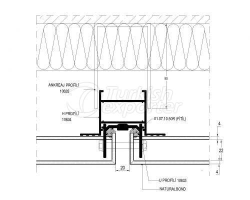 Composite Profiles - System Details