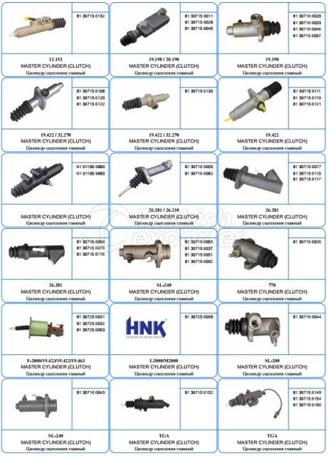 Gearbox And Clutch Parts