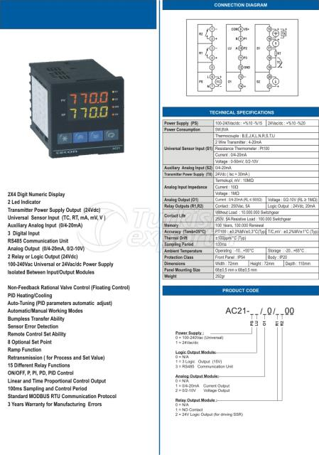 72x72 Advanced Process Controller
