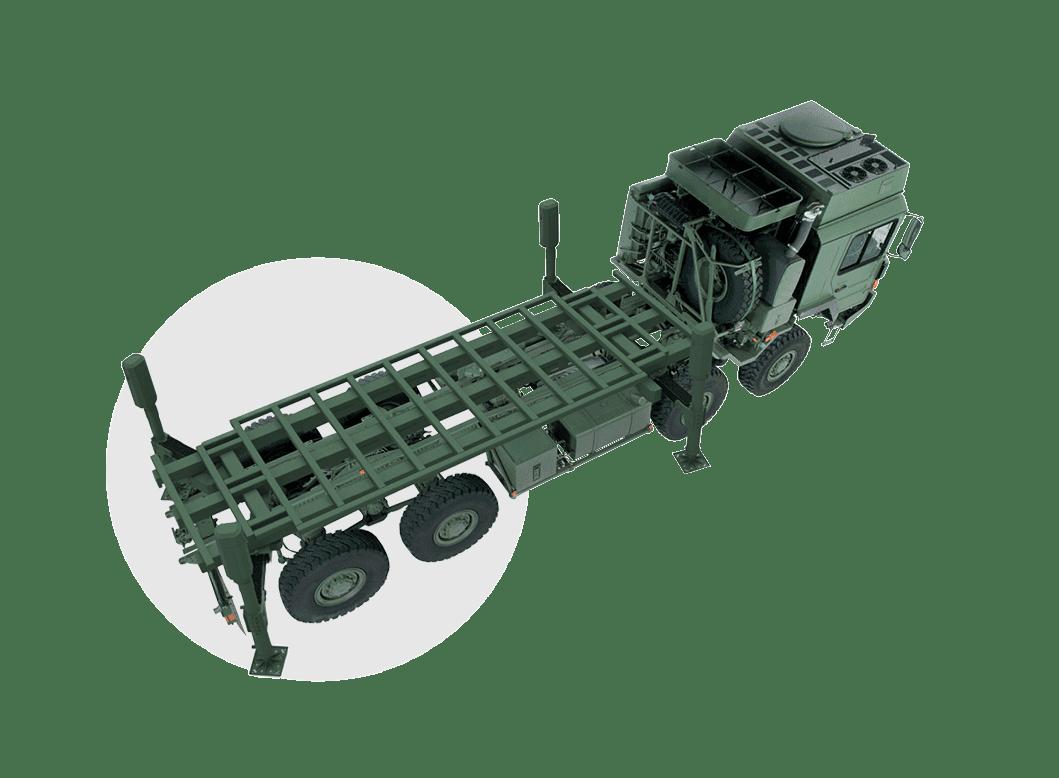 Automatic Vehicle Leveling System
