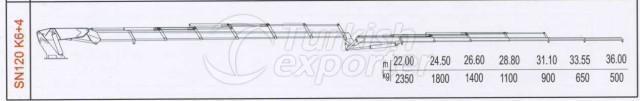 Lifting Diagrams SN120 K6+4