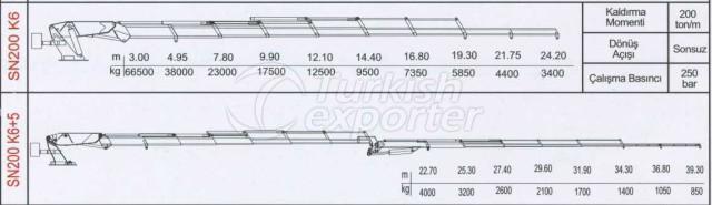 Lifting Diagrams SN200 K6+5
