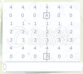 ورق الرسم  Minima CMin-D