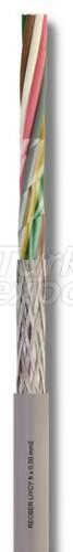 Signal Control Cables LIYCY