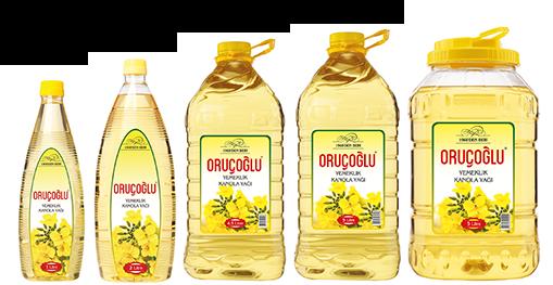 CANOLA OIL GROUP