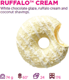 White Chocolate Donut with Coconut