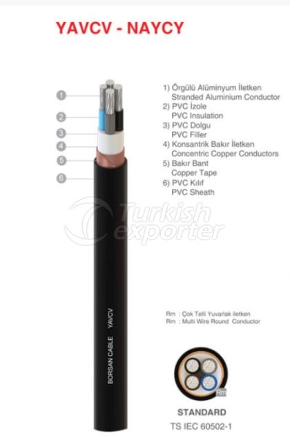 Cables with Aluminium Conductors