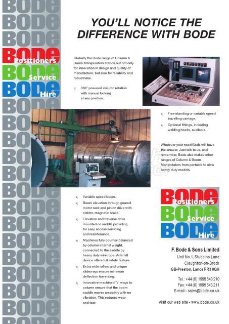 Системы Colomn-Boom