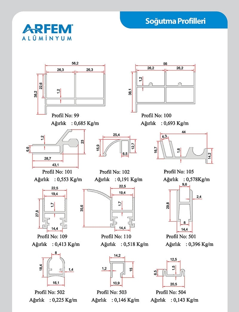 Cooling Profiles