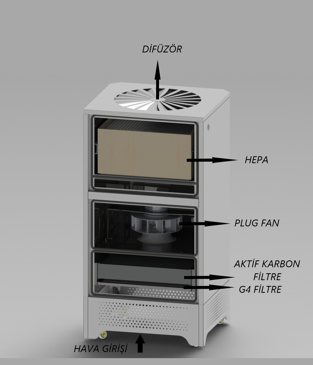 BOA Air Purifiers-Portable HEPA Filter Air Cleaners