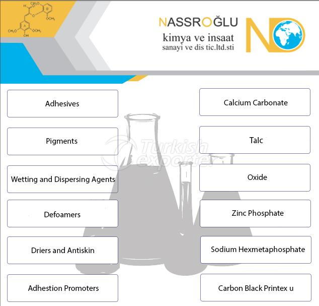 Chemicals for paint manufacturing