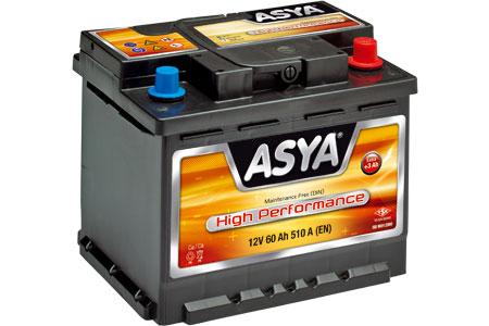 Starter Battery Asya