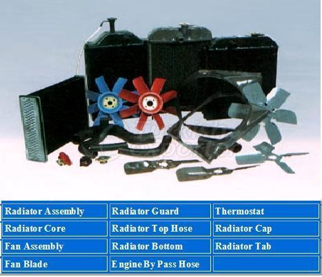 cooler system parts