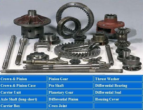differantial parts