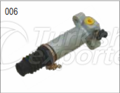 Vários sistemas de freio -006