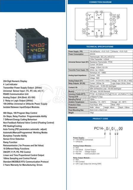 48x48 Advanced Profile Controller