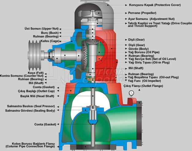 Vertical Turbine Pumps with gearbox