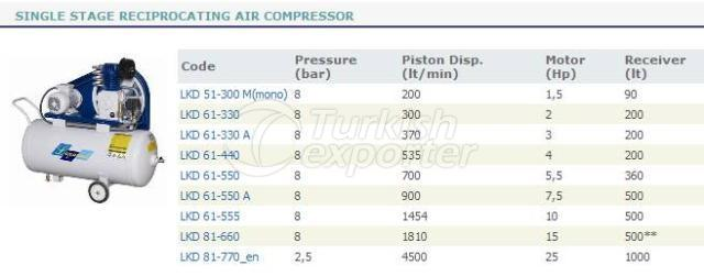 Lupamat SINGLE STAGE RECIPROCATING AIR COMPRESSOR