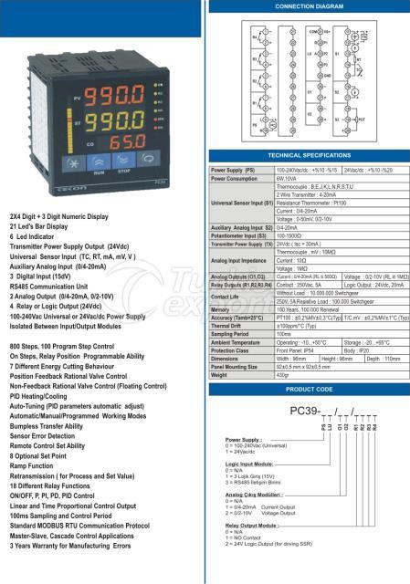 96x96 Advanced Profile Controller