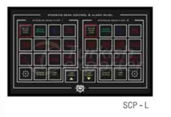 انظمة تحكم موجهات. SCP-L