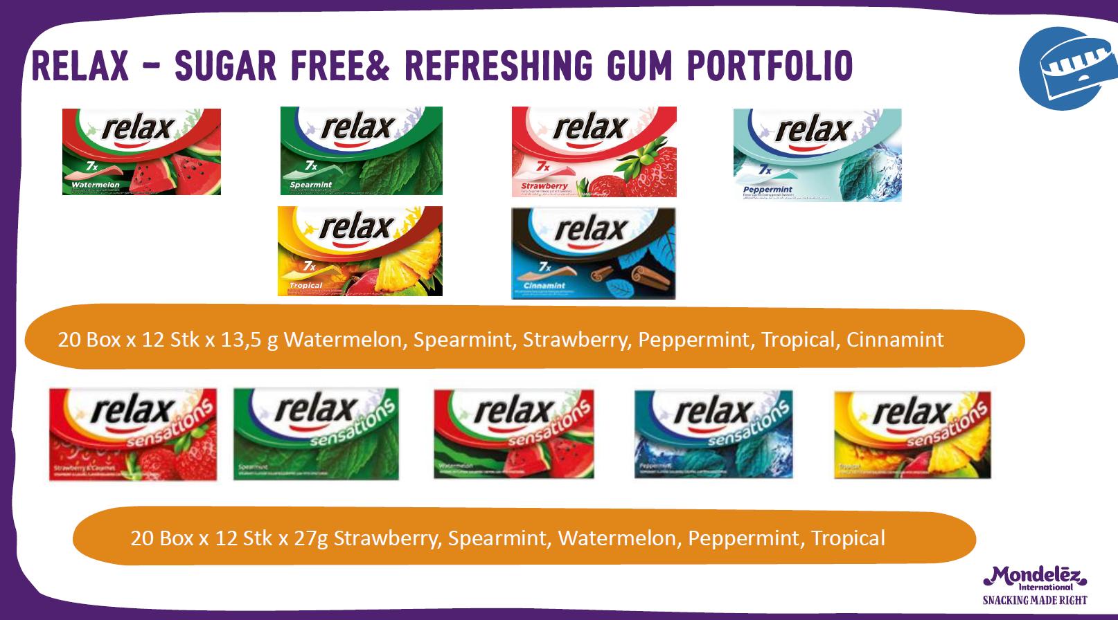 RELAX-SUGAR FREE & REFRESHING GUM PORTFOLIO