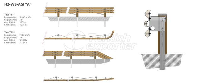 Wooden Road Railings -Leonessa