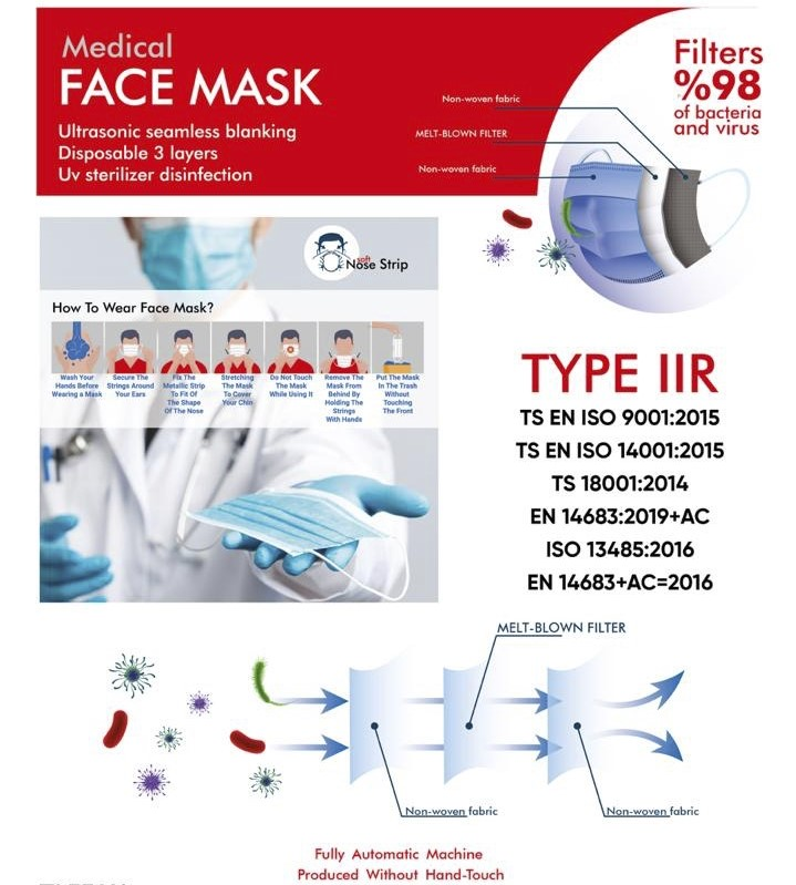 SMS FACE Mask Type 2R