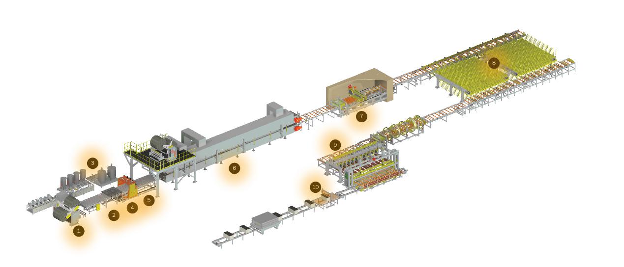 Unité centrale de revêtement flexible, panneau sandwich PIR, phénolique, panneau de machine