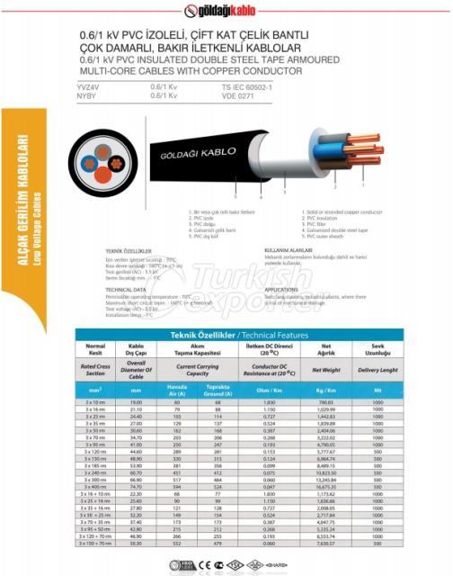 Low Voltage Cables