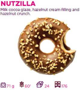 Donut With Hazelnut