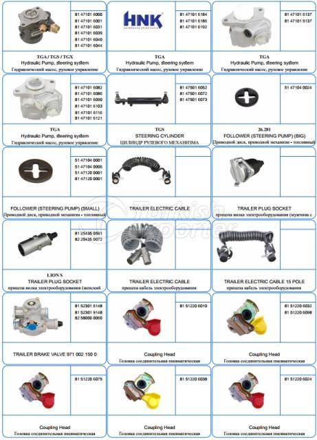 Air Compressor - Brake - Axle - Steering - Rod