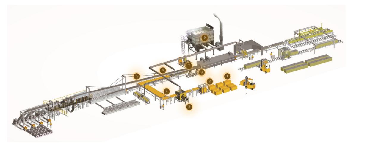 Linha de produção contínua de painel sanduíche de lã mineral