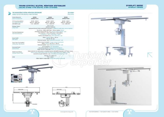 Single Detector DR Systems