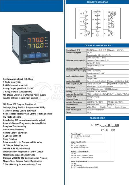 72x72 Advanced Profile Controller
