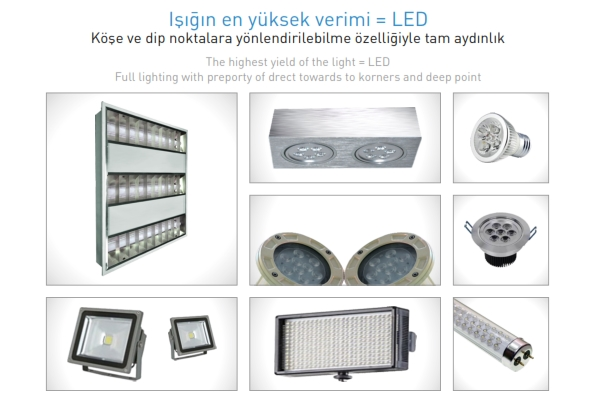 Ie Cooling LED Lighting Systems