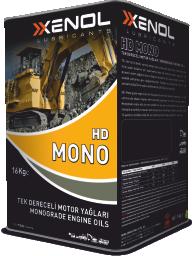 Monograde Engine Oils