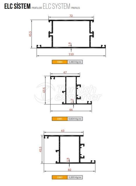 Elc System Profiles