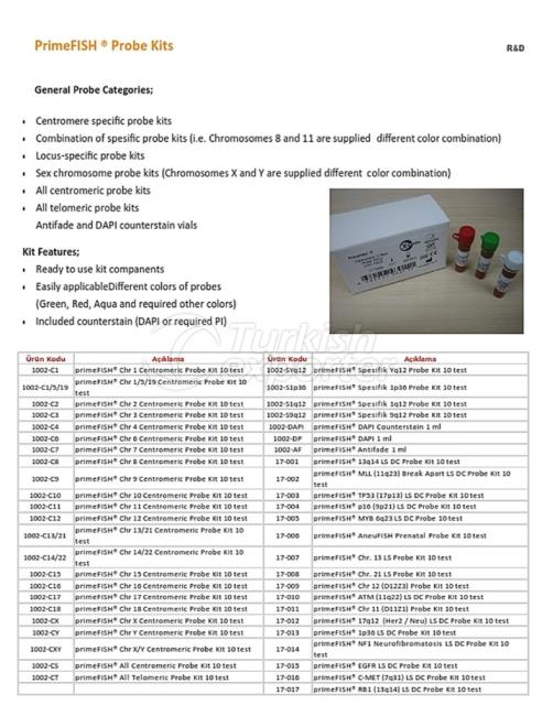 Human Health Diagnostic Products
