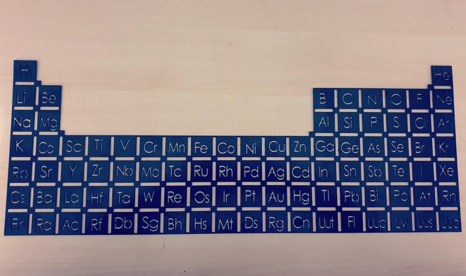 metallic periyodic table