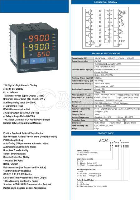 96x96 Advanced Process Controller