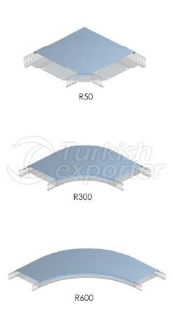 Horizontal Bend Covers ETC