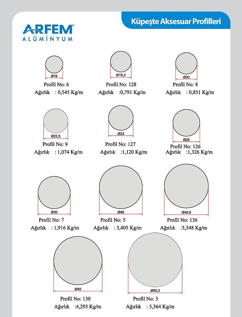 Spray Profiles