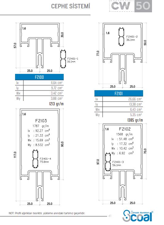 Condensat Facade Systems