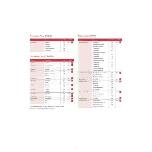 Meat and Seafood Diagnostic Products
