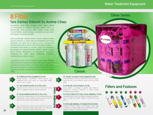 Reverse Osmosis Water Treatment Equipments